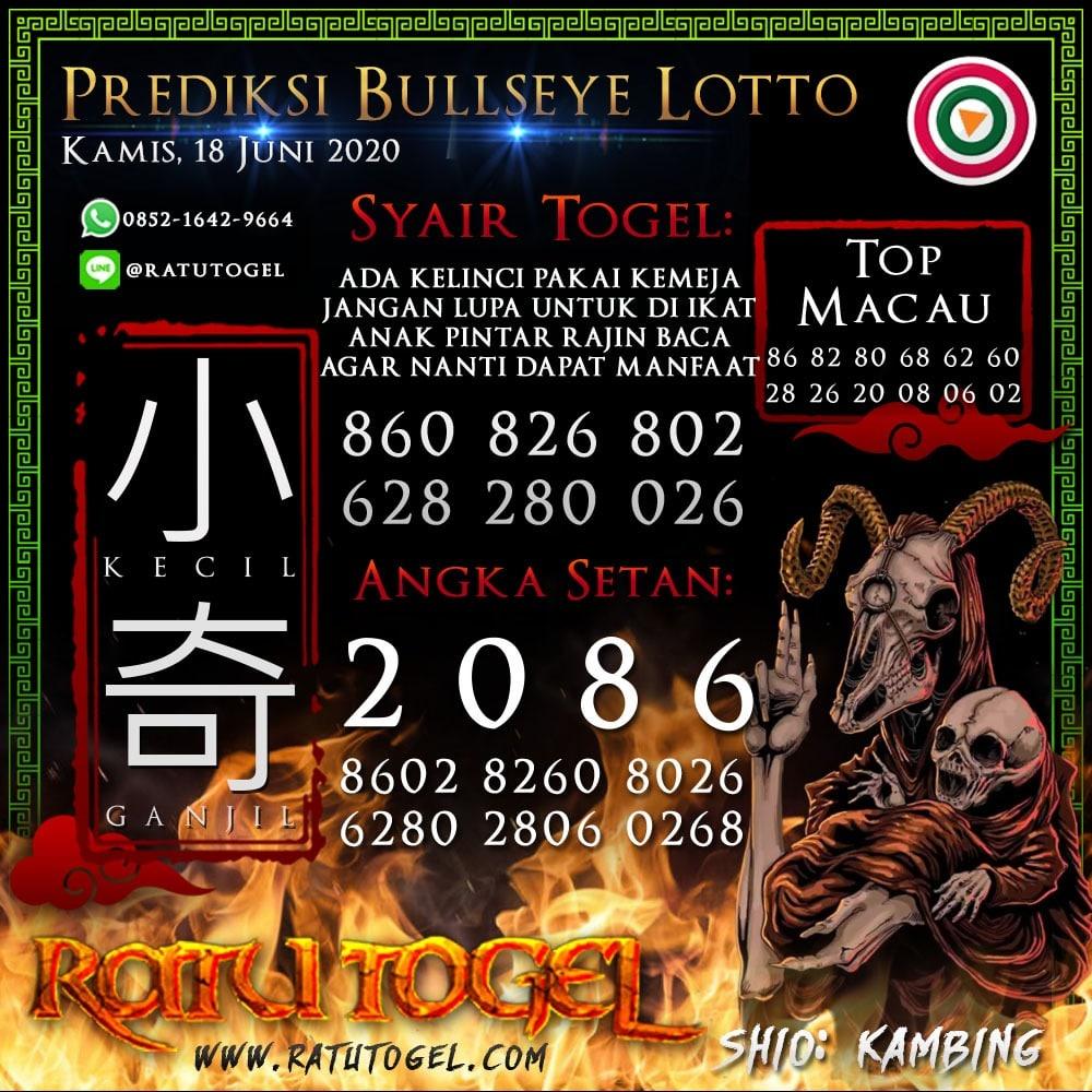 bullseye-min-13 – Bocoran Togel Nagasaon