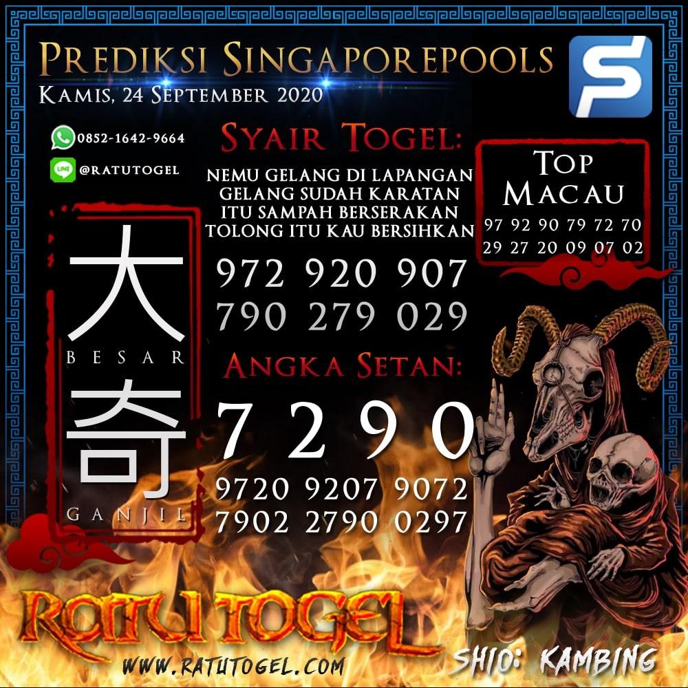 Prediksi SGP Kamis 24 September 2020 | Bocoran Singaporepools 90% Akurat